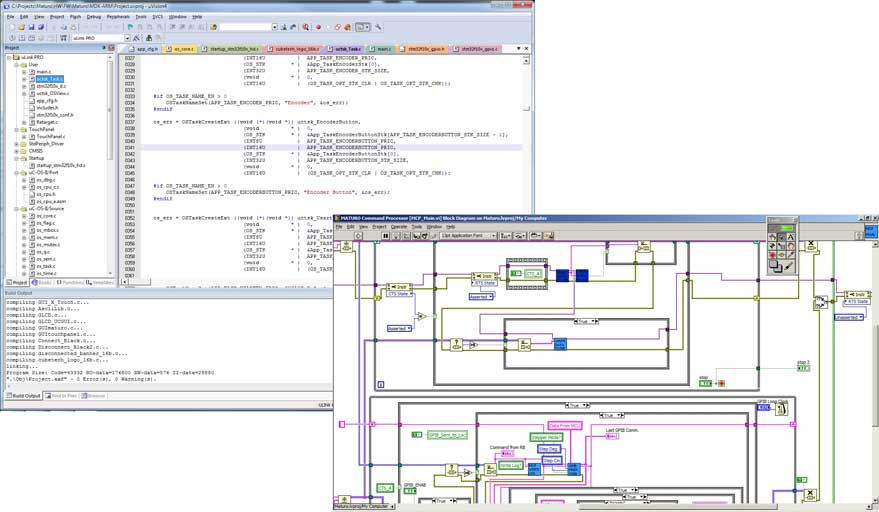 RTOS in Keil & LabView